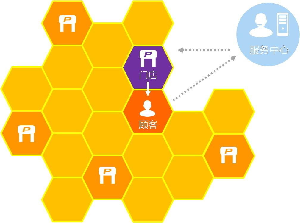 从用户角度分析电子商务网站建设